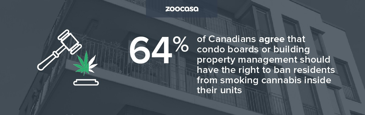 zoocasa-cannabis-condo-boards-management