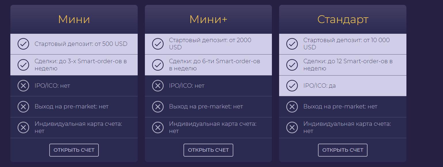 Полный обзор брокера SafeBX: отзывы клиентов и коммерческие предложения