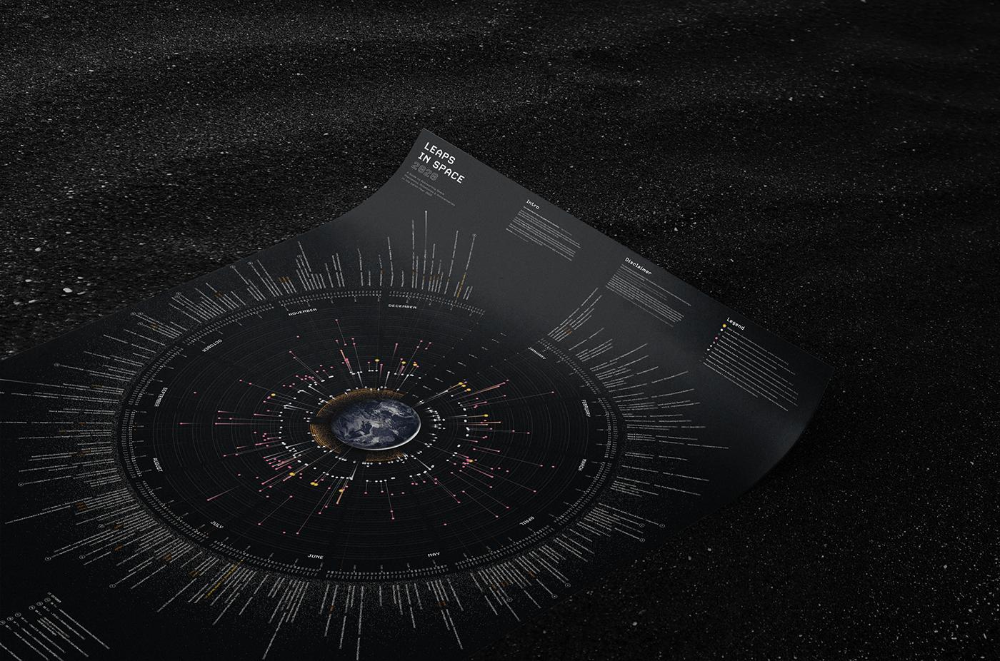 Leaps in Space 2020 Calendar