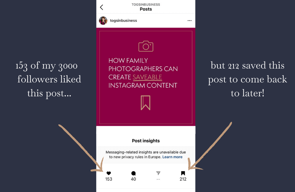 Screenshot of Instagram post example with more saves than likes