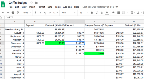 Make a debt snowball spreadsheet to get out of debt. I LOVE this walk through. It's so simple and helps me track my debt. I'm ready to be debt free.