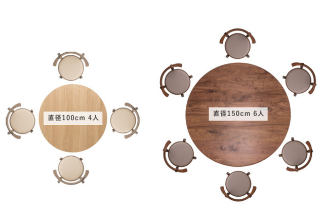 丸テーブルのサイズ感と人数