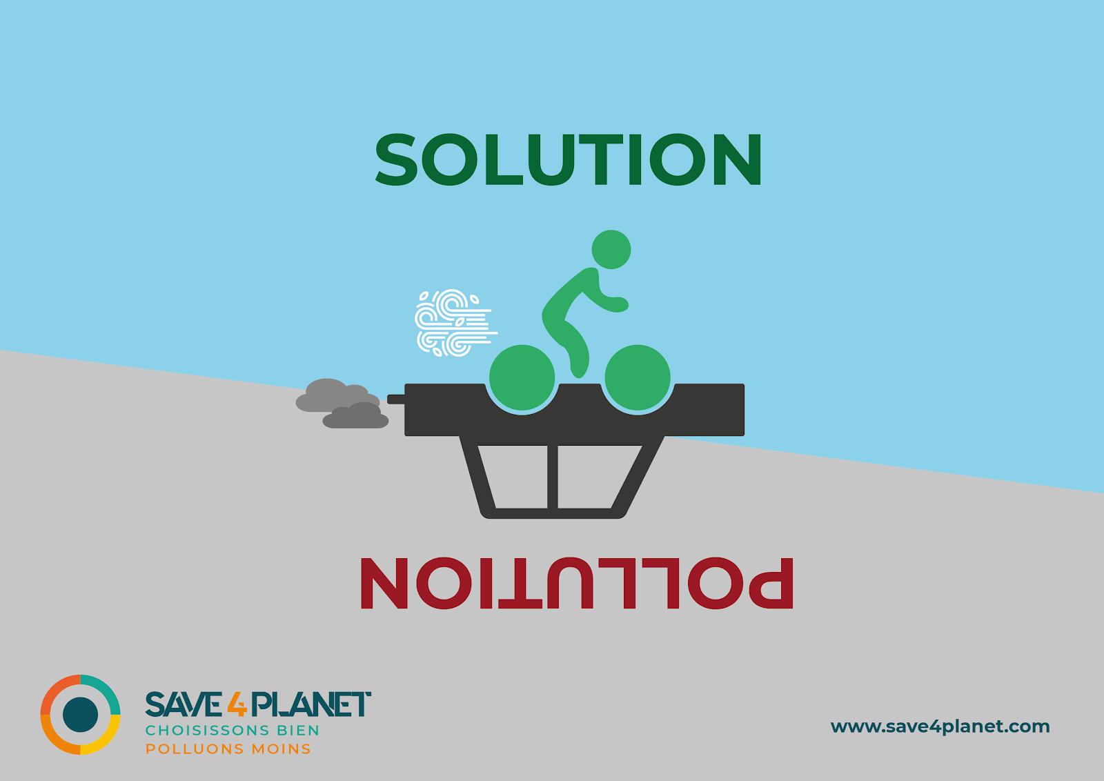 Illustration de la pollution du transport et des solutions