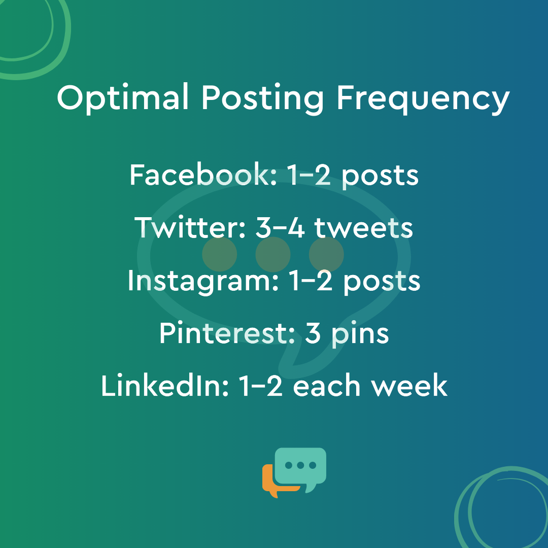 optimal social media posting frequency