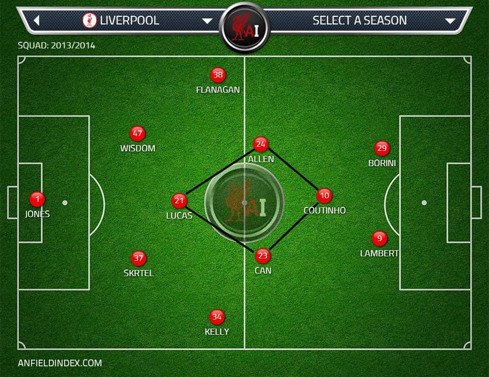 Liverpool-diamond-v-Preston.jpg
