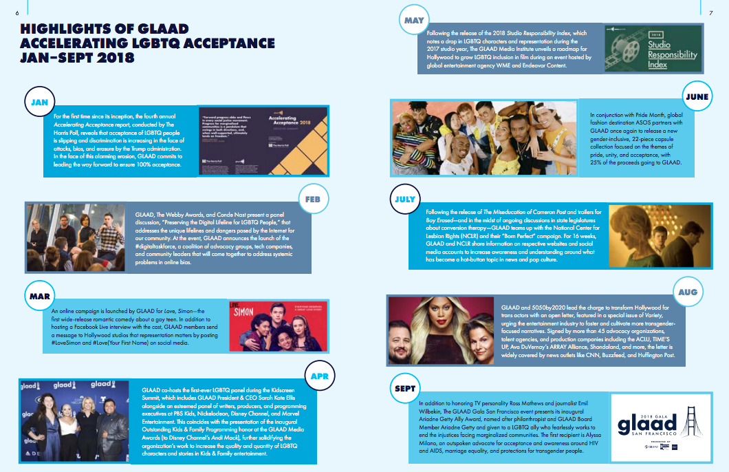nonprofit-annual-report-example-GLAAD