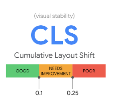 Core Web Vitals, Rank Higher With Page Experience Signals