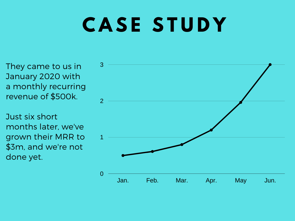 Case study chart