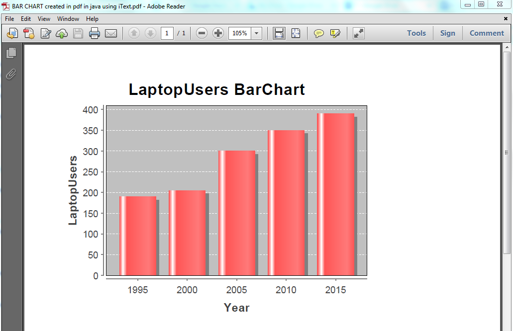 JavaMadeSoEasy com (JMSE): How to create Bar Chart In Pdf in