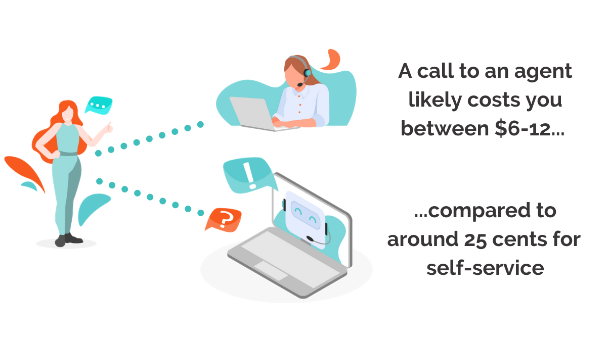 self-service vs agent service