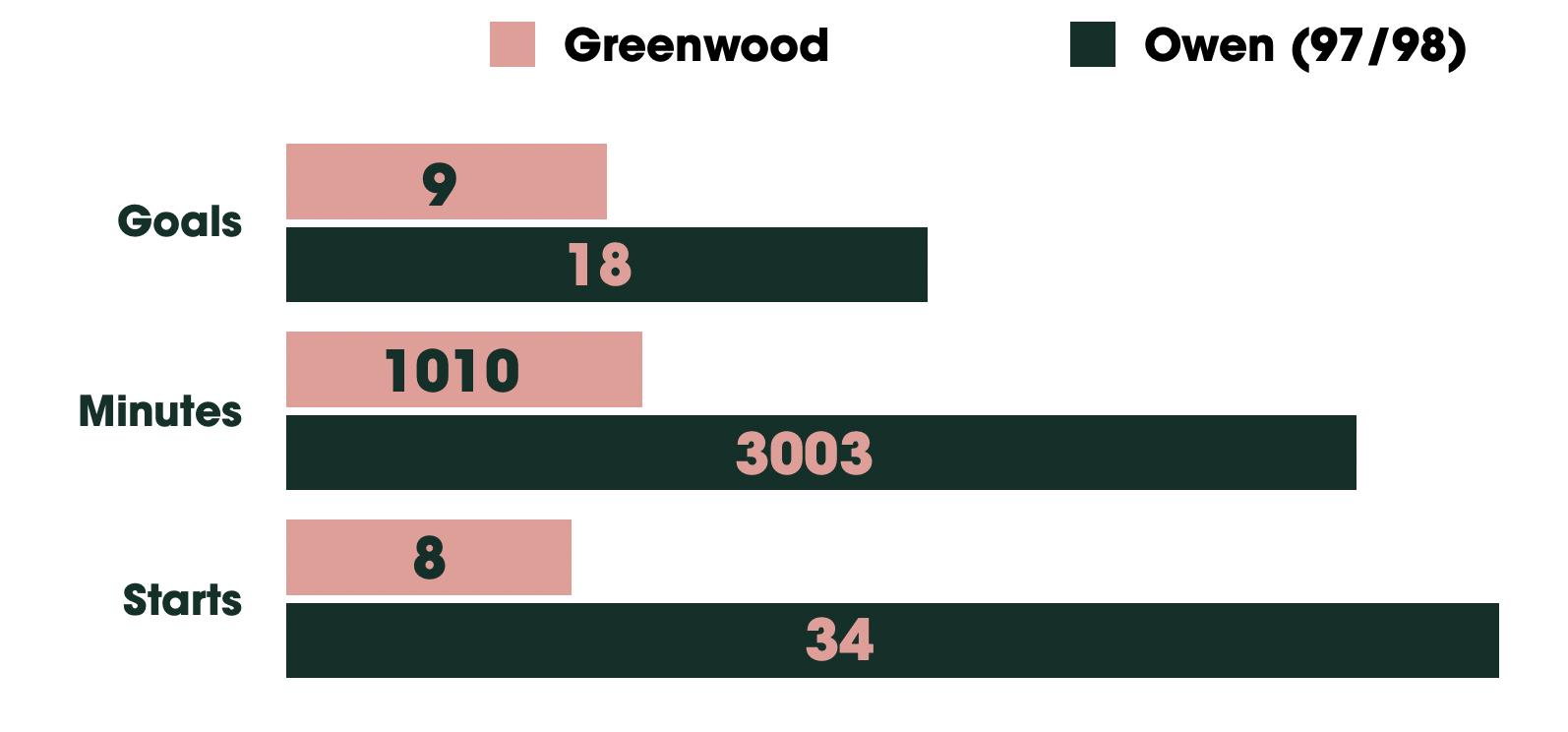 mason-greenwood