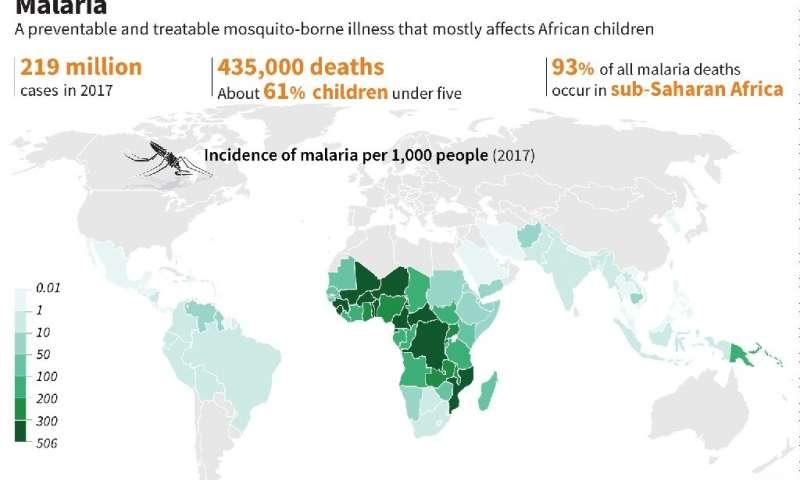 Image result for Eradicating malaria by 2050 — why study says it can be done