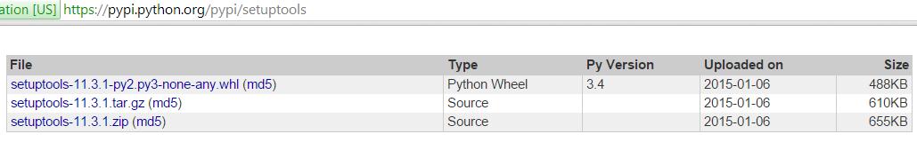 Uma's Blog :::: How to install Python modules using setuptools