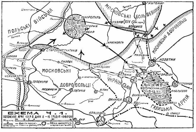 Схема розташування Армії УНР 2-15 грудня 1919 року