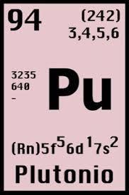 Tabla periodica el elemento normalmente exhibe seis estados alotrpicos y cuatro de oxidacin reacciona con el carbono los halgenos nitrgeno y silicio urtaz Choice Image
