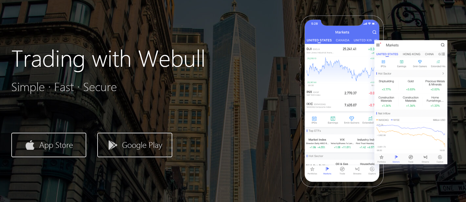 Webull vs ETrade: Which Is The Better Investing Platform