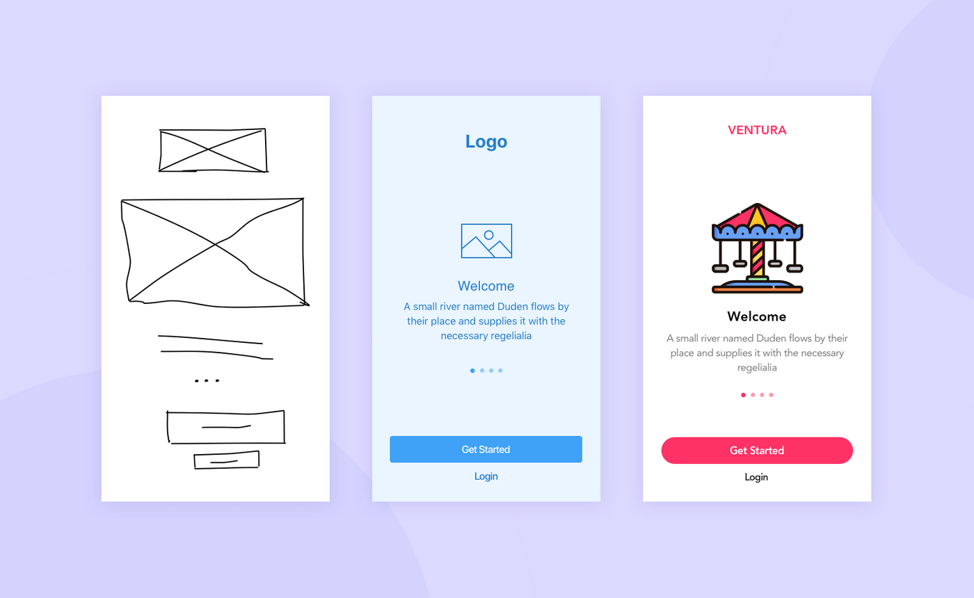 What is a wireframe? - YelloStack