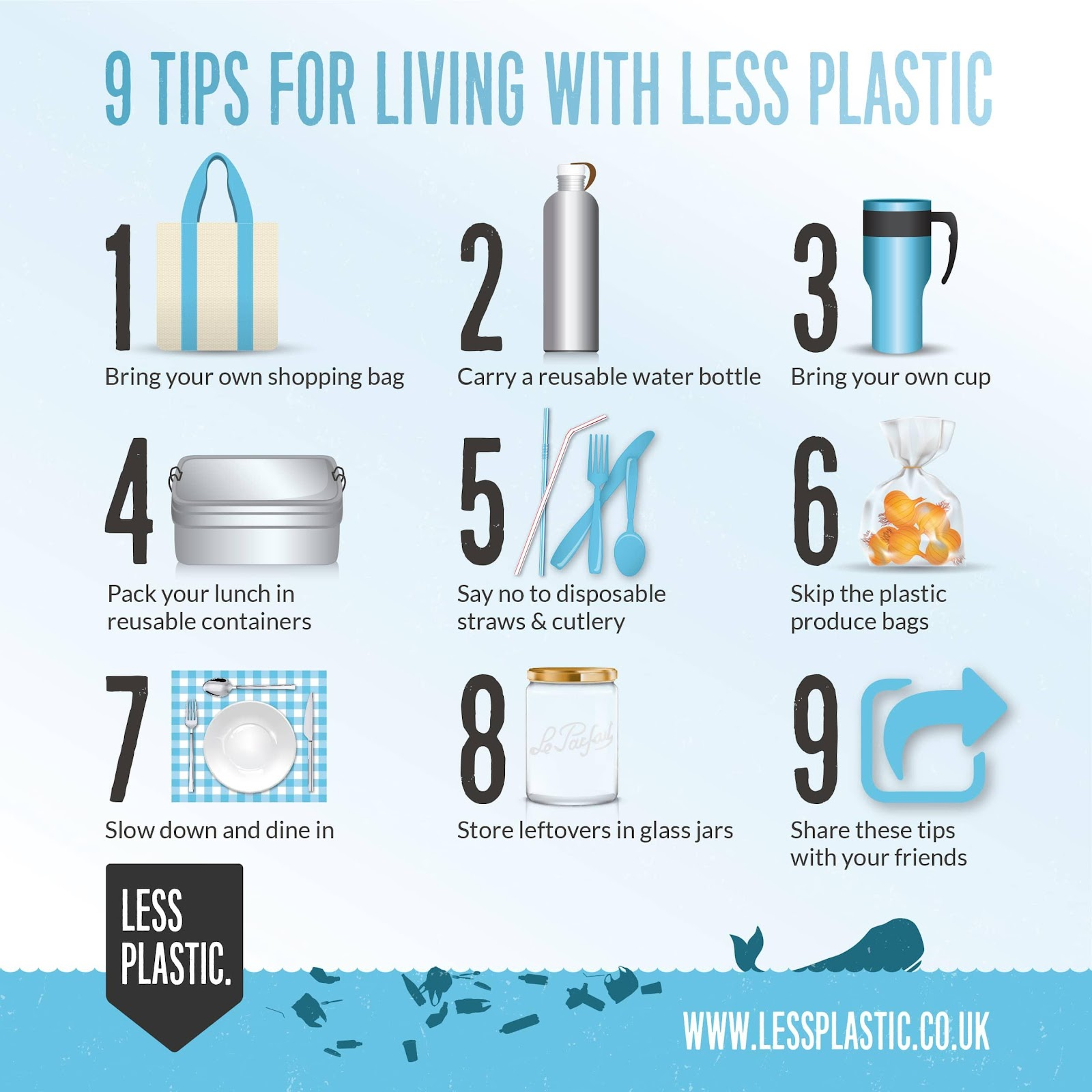 Image result for recycling tips poster lebanon