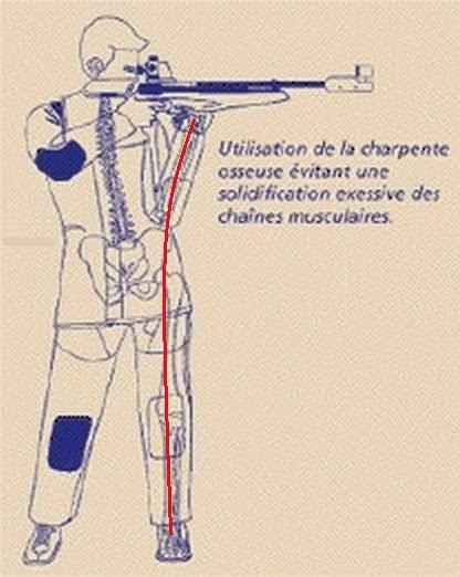 Le tir carabine a 10m MAJ 02/12/15 SFE0njgjjLCW1e0dBniLvvT8v6k_RDuvHqo2TRnm9mU=w416-h522-no