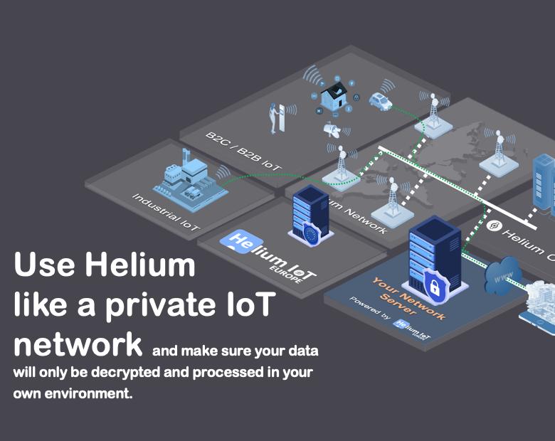 Blog Helium Network