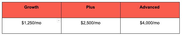Pardot price breakdown image