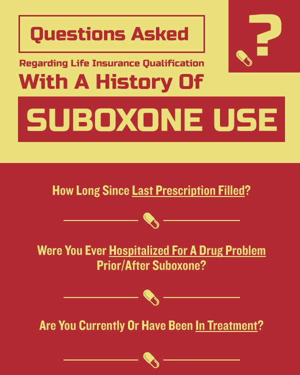 Questions asked when qualifying for life insurance if you have history of suboxone use