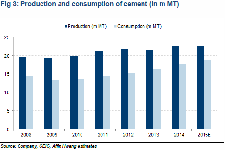 Affin Hwang - Cement Utilization.PNG