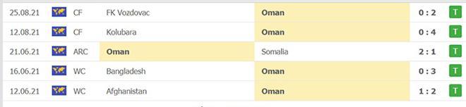 Nhận định, soi kèo Nhật Bản vs Oman, bảng B vòng loại World Cup 2022 - 7