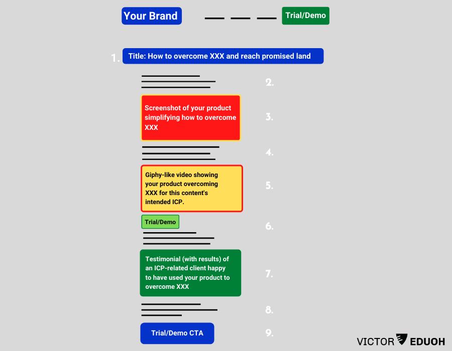 product-led storytelling outline