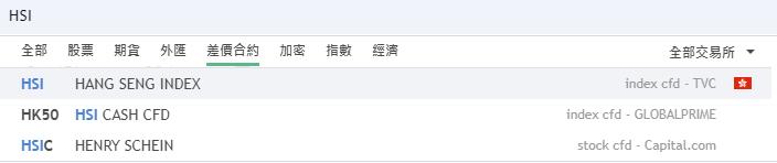 投資香港恆生指數差價合約CFD