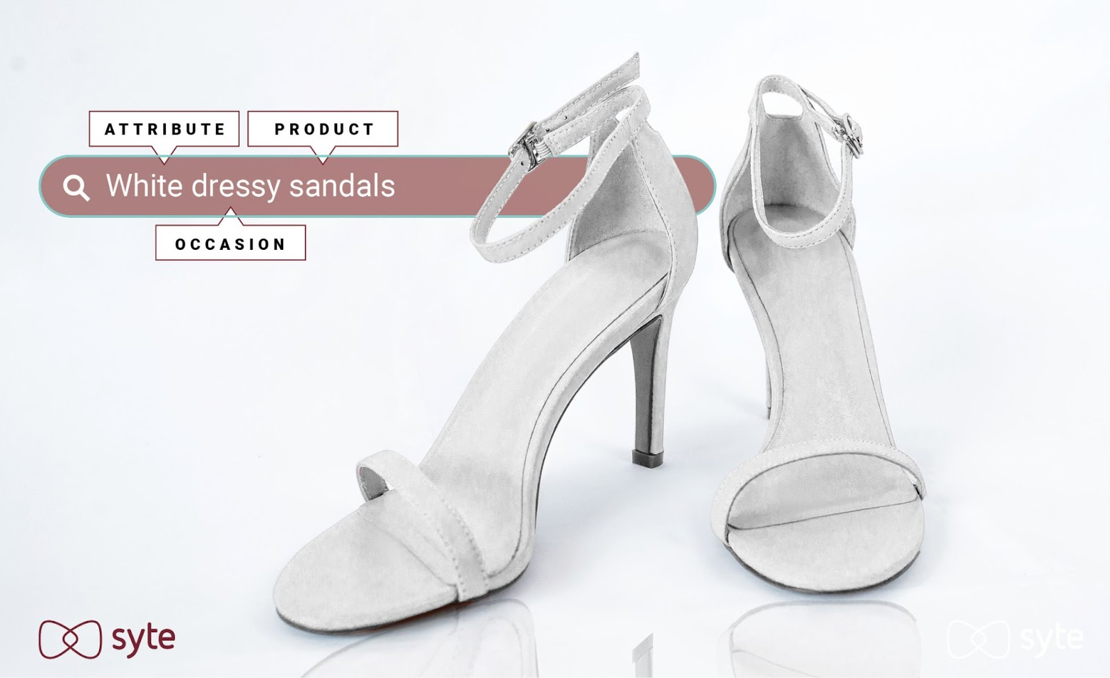Discovery design technology: augmented site search dissects a query for white dressy sandals