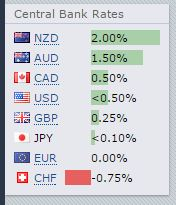 central bank rates.JPG
