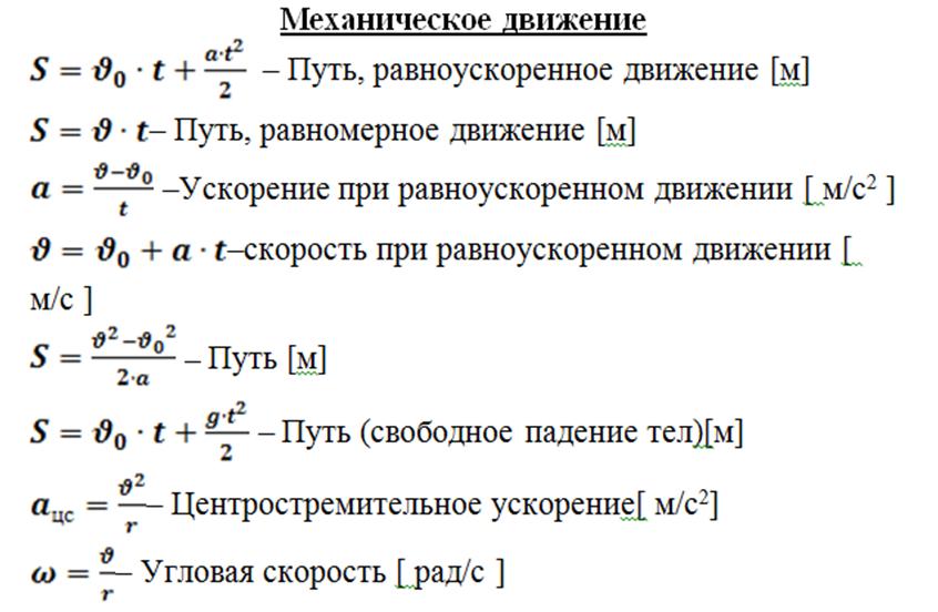 Физика 9класса перышкин формулы