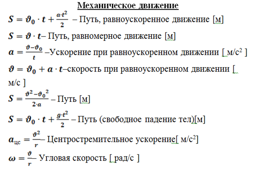 Формулы по физике 8-9 класс