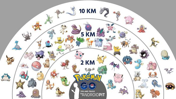 Pokemon GO Tips Cheats