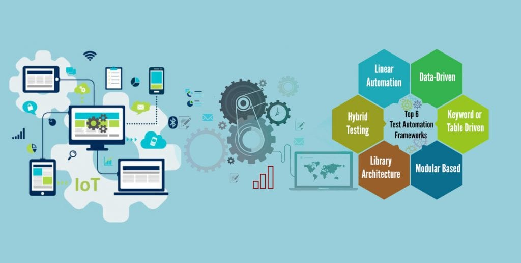 top-six-test-automation-frameworks