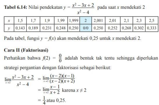 materi matematika kelas 11 bab 6