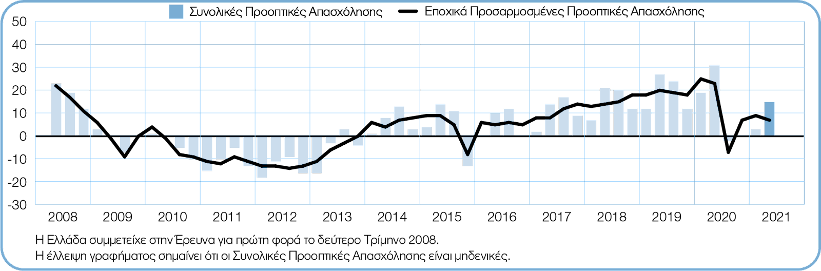 Chart, histogram  Description automatically generated