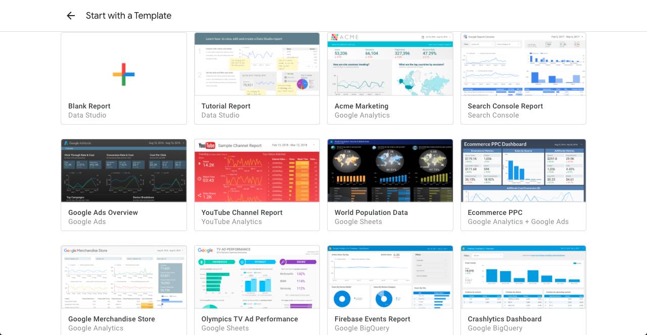 Digital marketing performance report templates in Google Data Studio