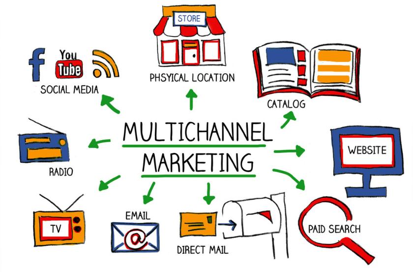 Các kênh marketing online-kênh truyền thông