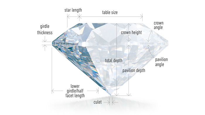 Image result for diamond girdle gia image