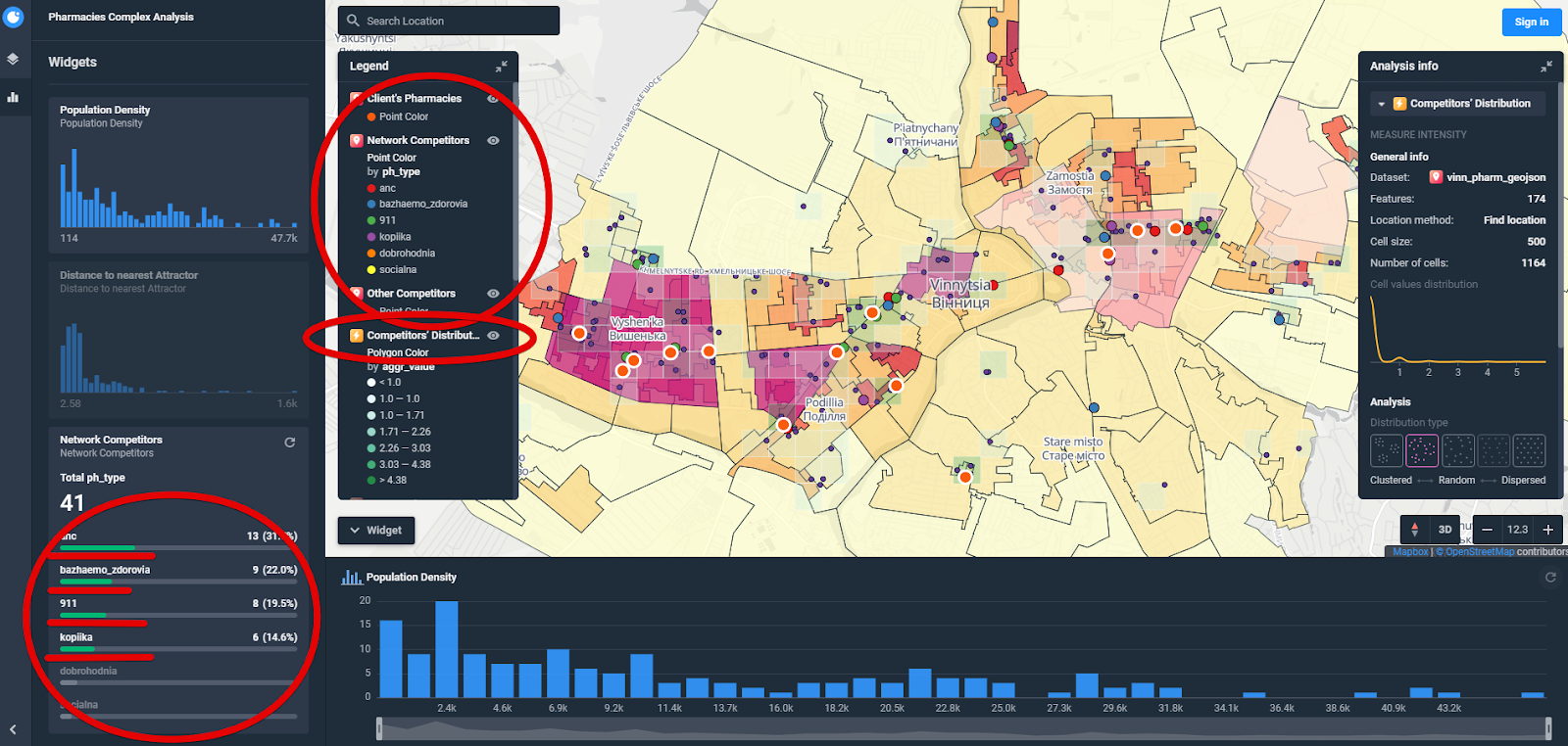 Retail mapping with demography