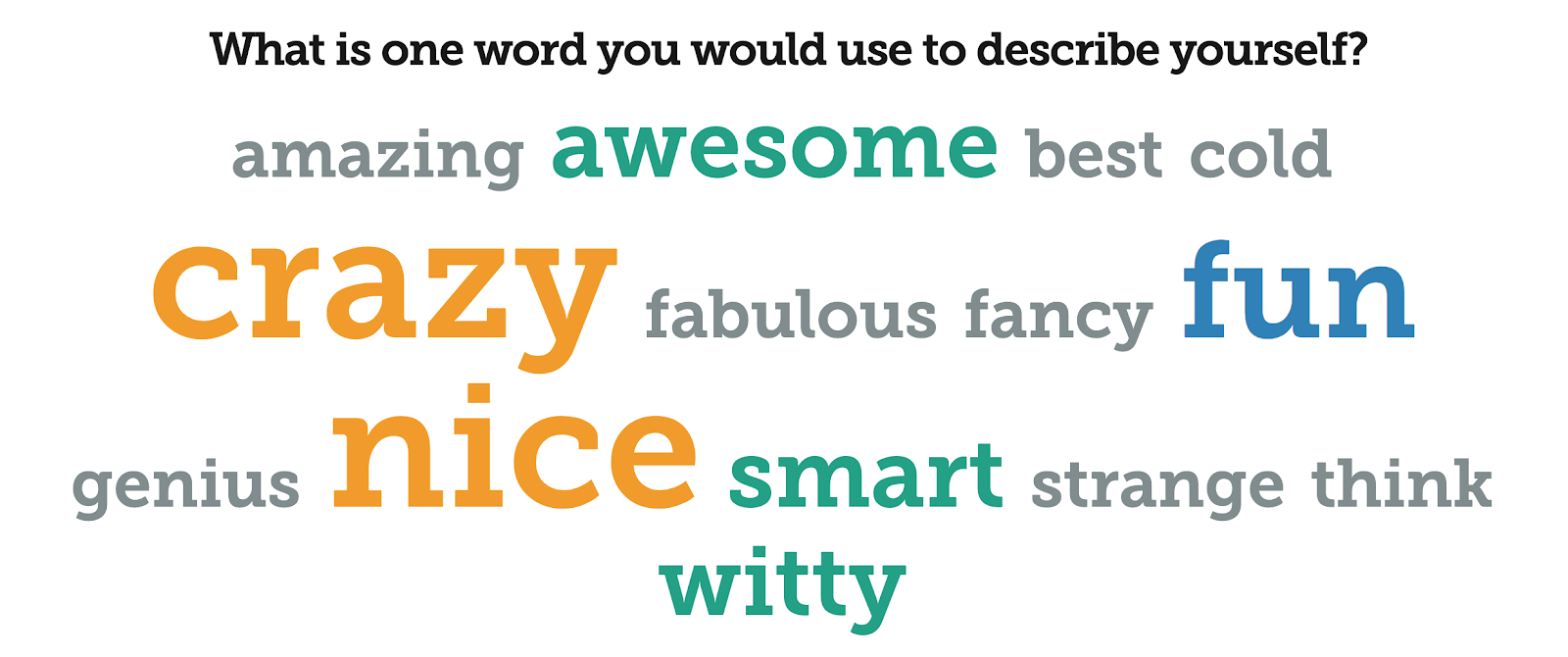Conferences i/o Word Cloud Poll Format