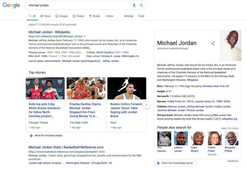 The Google Knowledge Graph Unpacked – Snapshot Interactive