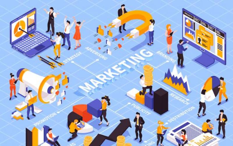 Marketing là một trong những ngành nghề dễ xin việc nhất trong thị trường việc làm hiện nay