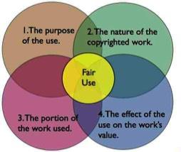 fair use.jpg