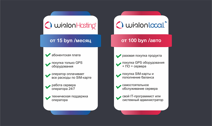 Wialon Local VS Wialon Hosting