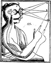 René Descartes I.png
