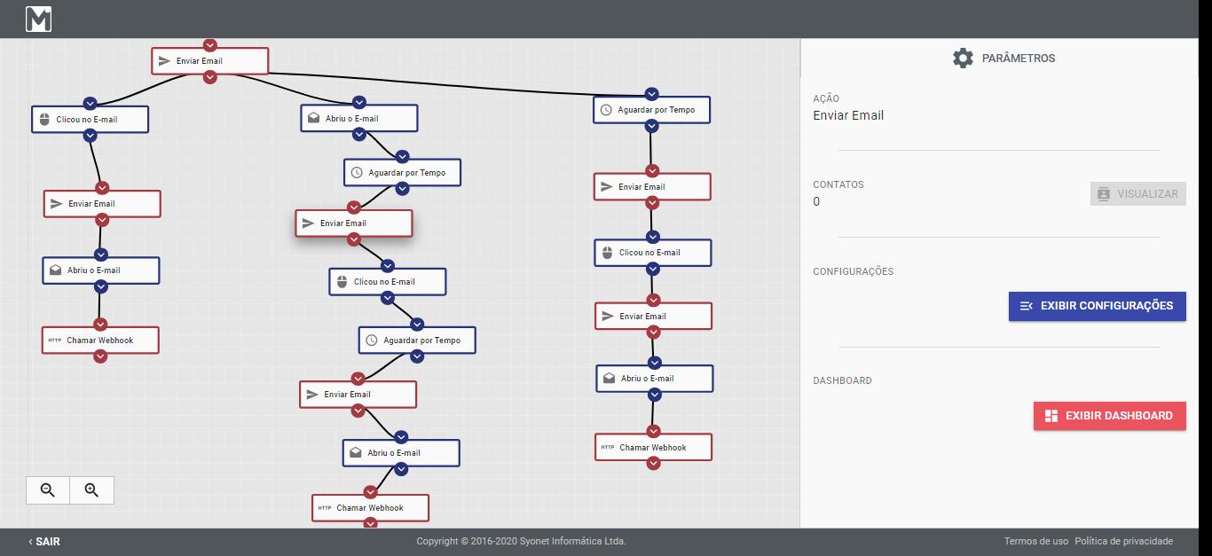 O fluxo de automação do Mailtop