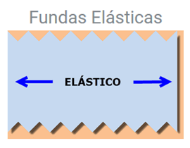 FUNDAS ELÁSTICAS PARA SOFÁ
